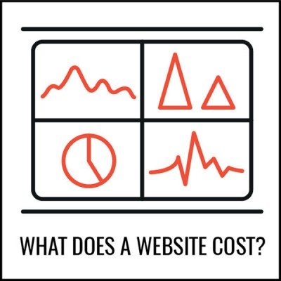 How much does website localization cost